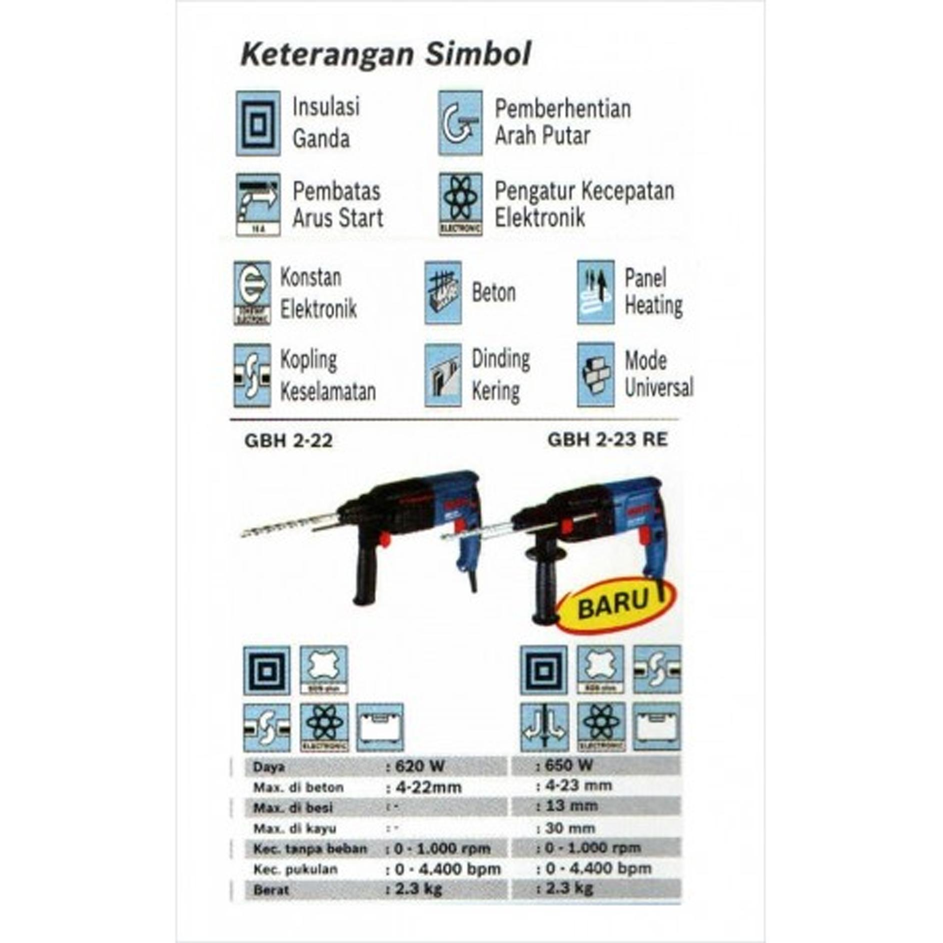 Harga Jual Bosch Gbh 2 22 Mesin Bor Tembok Rotary Hammer Professional 26 Dre Gallery Image Produk