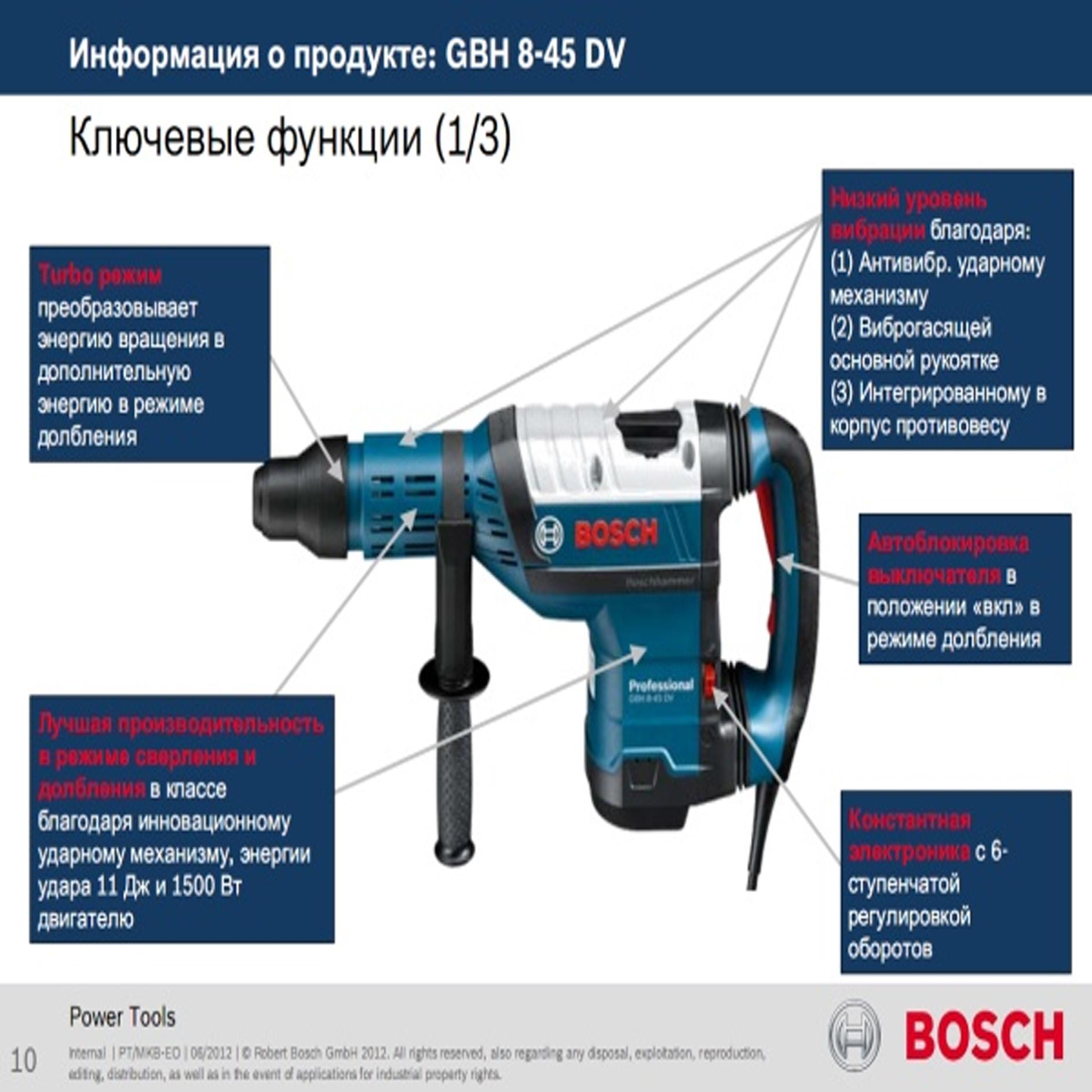 Harga Jual Bosch GBH 8-45 DV Mesin Bor Tembok Professional