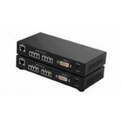 DVI Dual Link Fiber Optic Extender