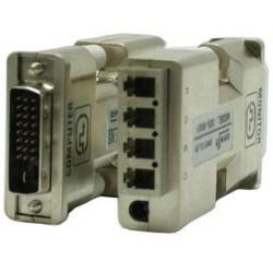 DVI Fiber Optic Extender