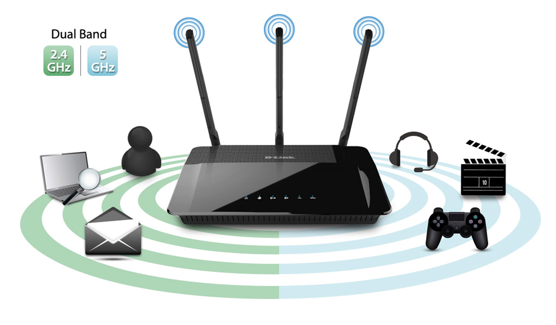 how to set up microsoft outlook on dual wan router