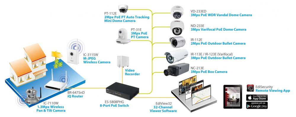 IP_Surveillance_Application.jpg