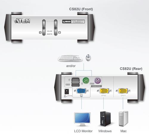 Harga Jual ATEN CS82U 2 Port KVM Switch PS 2 USB