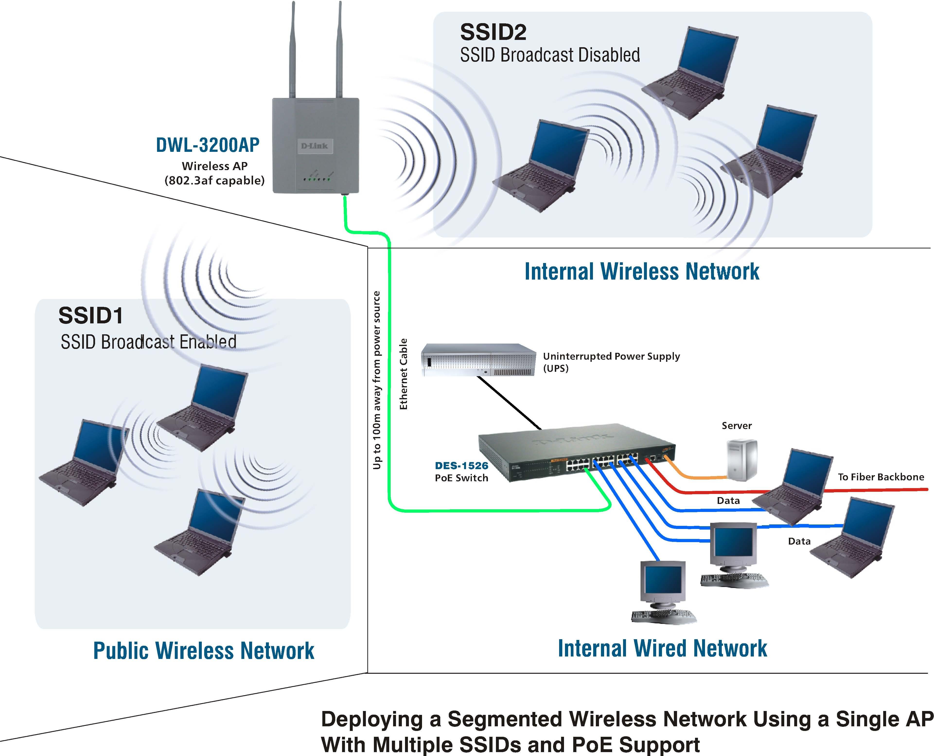 Jual harga d link dwl 3200ap wireless poe access point